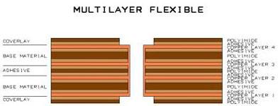 Flex PCB & Rigid-flex PCB - A-TECH CIRCUITS